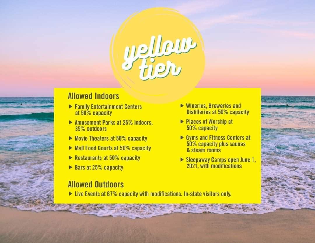 Yellow Tier