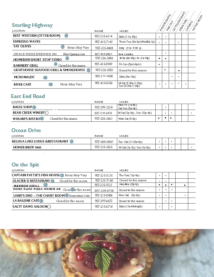 Homer Dining Options   Fall Schedule