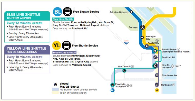 Travel Options During Metro Shutdown