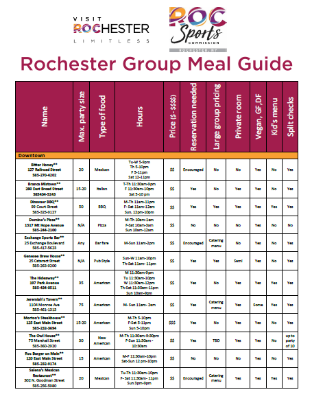 Sports Group Meal Guide 2019